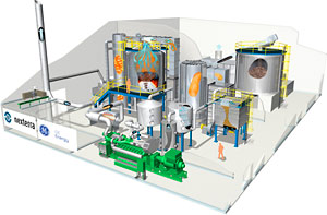 Syngas For Engines Solutions Nexterra The Next